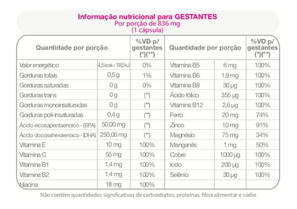 regenesis-site-mulher-e-gestacao-tabela-informacao-nutricional-para-gestantes-1